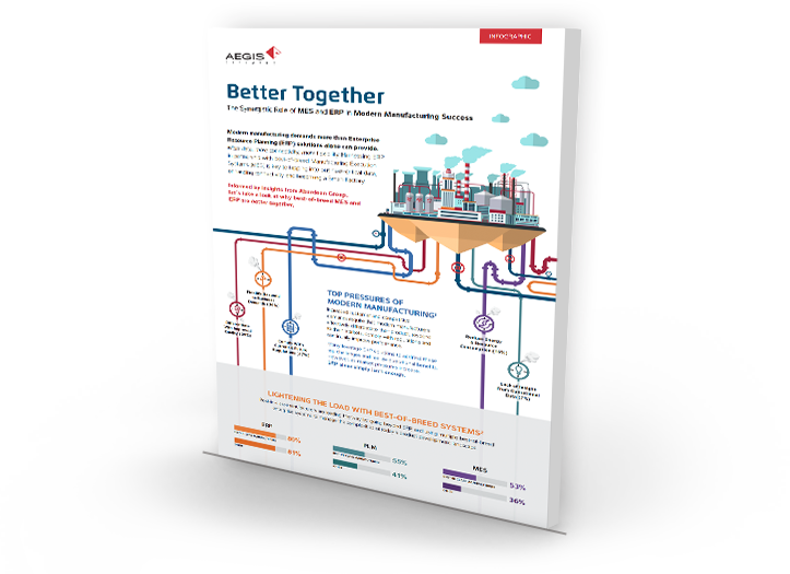 aberdeen-better-together-infographic-graphic